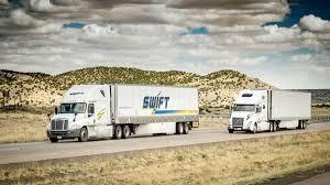 100 Landstar Trucking Reviews Rates May Be Moving Toward A Meltup Majors