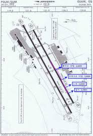 Kansai Airport Sinking 2015 by Incident Korean B738 At Guam On Jul 5th 2015 Runway Excursion On