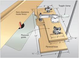 good jig for routing small pieces on a router table woodworking