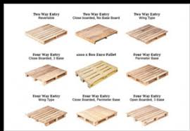 64 Creative Ideas And Ways To Use Pallets