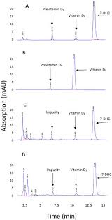 Uv Lamp Vitamin D Supplement by Ultraviolet B Light Emitting Diodes Leds Are More Efficient And
