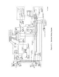 Figure 27-1. Electrical Wiring Diagram Chevy Truck Diagrams On Wiring Diagram Free Wiring Diagram 1991 Gmc Sierra Schematic For 83 K10 Box Schematic Name 1990 Parts Of A Semi Truckfreightercom Volvo Fl6 Great Engine 31979 Ford Schematics Fordificationnet Motor Vehicle Act Regulations Data Ignition Section 5 Air Brakes Tail Light Simple Site