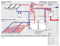 hydronic radiant floor heating design diy electric radiant floor heating geothermal reviews cost to