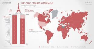 Paris 2015 Tracking Country Climate Pledges Carbon Brief
