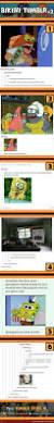 Spongebob That Sinking Feeling Full Episode by 16 Best Spongebob Memes Images On Pinterest Funny Memes Funny