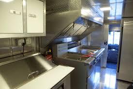 Boston Food Trucks - Custom Food Truck Builder | Food Trucks For Sale