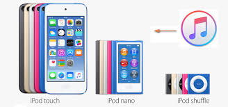 How to Transfer Music from iTunes to iPod Touch iPod nano iPod