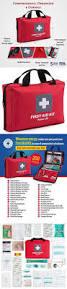 Kroger Customer Service Desk Duties by Best 25 Office Survival Kit Ideas Only On Pinterest Survival