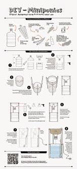 Best 25+ Aquaponics Diy Ideas On Pinterest | Aquaponics, Diy ... Justines Aquaponics Which Cycles Water Through A Fish Pond And Hydroponics Systems With Fish An Post About Backyard Aquaponic Kijani Grows Will Bring Small Internet Connected Aquaponics Without Simple Diy Reviewhow To Make For Sale Visit My Personal Diy How To Design Home Best 25 Ideas On Pinterest Diy E A View Topic Lyndons System Expansion Ibc Razor Family Farms Review I Could Probably Start Growing Own Tilapia Exposed Photo On Cool