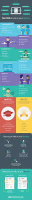 150+ Must-Have Skills For Any Resume [With Tips + Tricks]