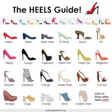 What are the most fortable brands for heels Quora