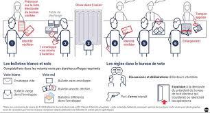 bureau de vote pas d armes dans les bureaux de vote 20 04 2017 ladepeche fr