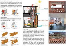 100 Zeroenergy Design Gallery Of Boys Hostel Block Zero Energy Lab 17