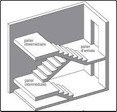 un palier d escalier les composants des escaliers bâtiment et travaux publics