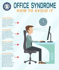 Adjusting Your Office Chair To Avoid Back And Neck Pain Office Chair Best For Neck And Shoulder Pain For Back And 99xonline Post Chairs Mandaue Foam Philippines Desk Lower Elegant Cushion Support Regarding The 10 Ergonomic 2019 Rave Lumbar Businesswoman Suffering Stock Image Of Adjustable Kneeling Bent Stool Home Looking Office Decor Ideas Or Supportive Chairs To Help Low Sitting Good Posture Computer