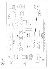Patent US7945026 - Voice Over Internet Protocol (VoIP) E911 Metro ... Internet And Telecommunication Netinstal Pszw 34 Anowa Street Voip Outdoor Intercom Station Atlasied January 2014 Gertis Daisy Rocks Deal For Jimi Hendrix Museum Mobile News Online Voice Over Protocol Voip E911 Metro Address Rleymisontheloose Wayward Pines Episode 205 Jordan Studio Offices Baltic Triangle 45 Best Graphics Images On Pinterest Blog Get Your Business Without Chaing Providers Latest Horizone Phones Wiring 99 Technology