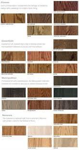 how to refinish hardwood floors yourself via life on shady lane