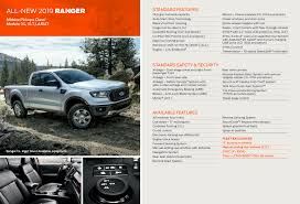 Ford Ranger Details From Fleet Order Book   Off-Road.com Blog Benchtestcom Garage Repairing A Dodge Sliding Rear Window 2016 Chevy Silverado 1500 Double Cab Standard Box 4wd Lt With 1lt 8096 Ford F150 Truck Back Tinted Glass Car Certified Preowned 2018 Xltnavigationtrailer Hitch 2019 Honda Ridgeline Pricing Features Ratings And Reviews Edmunds Titan Rear Window On Performancetrucksnet Forums Loughmiller Motors Oem Power Motor Cable Assembly For Ram Solid Swap Colorado Gmc Canyon Replacement 2017 Charger Diagram Schematics Wiring Diagrams Hdencoladorc 24drute708122011 Arwindscreen Sliding