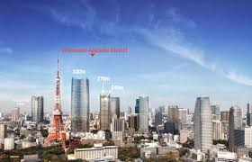 100 Tokyo Penthouses 65story Building With 1000 Sqm Penthouse Apartment Planned For