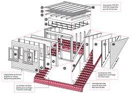 toiture constructeur maisons en bois chien assis sur toiture