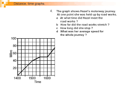 100 What Time Did The by Distance Time Graphs Arithmetic Distance Time Graphs 1 The Graph