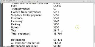 Owner Operator Expense Spreadsheet Free Trucking Templates Unique ... On The Job John Mcclendon Trucker Lake County News Nwitimescom Pin By Derrick Tisdal On Trucking Infographics Pinterest Company Driver Vs Owner Operator Faq Operators 101 Survey Highthanaverage Pay For Foodservice Drivers Fleet How Much Does It Cost To Start A Event Hauling Stands Out In Trucking Industry Drivers Miller Transfer Truck Salary Canada Jobs 2017 Youtube Money Do Actually Make Drivejbhuntcom And Ipdent Contractor Search At Much Money Does An Owner Operator Make
