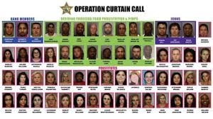 100 Fresno Craigslist Cars And Trucks By Owner 60 Arrested In Undercover Prostitution Bust WFTV