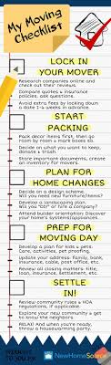 Infographic Of Moving Checklist For The First Time Homebuyer