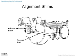 100 Commercial Truck Alignment Chapter 26 Suspension Systems Ppt Video Online Download