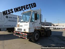 USED 2001 OTTAWA . YARD JOCKEY - SPOTTER FOR SALE IN PA #22783 Inventory Washingtonliftcom New Used Intertional Truck Dealer Michigan Ottawa Yard Spotter Trucks In Illinois For Sale On Leaserental Alleycassetty Center Kalmar Wt30 Yard Truck Item Db9886 Sold December All 2005 Ottawa Yt30 Stk 3230 Pure Electric Terminal Orange Ev Used 2007 Yt50 For Sale 1736 4x2 Offroad Buyllsearch 2001 Yard Jockey Spotter In Pa 22783