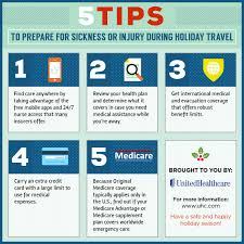 Holiday Travel Tips UnitedHealthcare