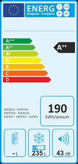 ecorise consommation électrique d un congélateur