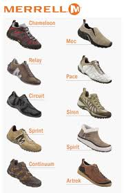 Hertfordshire Based Online Retailer Fitness Footwear A Leading Supplier Of Merrell Shoes Is Pleased To Announce The Launch Brands New 2009