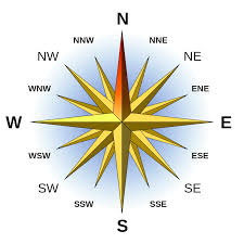 Points Of The Compass Wikipedia
