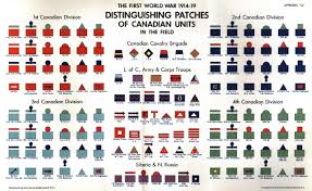 Awards And Decorations Us Army by R Askhistorians Guide On Finding Family Military Service Records