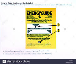 Website How To Read An Energy Guide Label