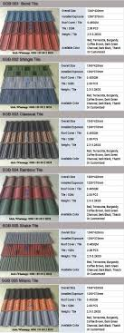 used roof tiles for sale concrete home depot architecture tile