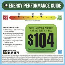 KB Home To Lure Buyers With Energy Bill Savings Deseret News