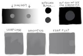 Colors With The Same Value Are Relative In Terms Of Hue Instead A Common Mistake Is To Draw One Detail Too Saturated Then Something Else Nearby Looks Grey