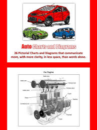 Cars And Trucks Charts And Diagrams With Private Label Rights. 26 ... China Best Led Auto Light And Lighting Kits Parts For Cars Trucks Selection Of Charlotte Nc New Used Selig Sales Milwaukee Wi Service Amico Levittown Ny Sale Kalona K R Suvs Vans Sedans Sale Design Banners Set Repair Stock Vector Royalty Free Of Two Tires Car Wheels With Disk For And Sterling Consultants Tucker Ga Certified Oneonta Sticky Mud The Patrol Fire Truck Police In City Hottest Cars Trucks Turning Out The 2015 Dfw Show