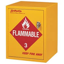 Flammable Liquid Storage Cabinet Canada by Flammables Cabinets