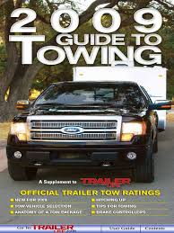 Tow Guide | Ford F Series | Truck Towing Capacity Chart Vehicle Gmc Why Gm Lowering 2015 Silverado Sierra Tow Ratings Is Such A Big Deal Guide To Trailering Garys Garagemahal The Bullnose Bible Caravan And Camps Australia Wide Halfton Haulers Scribd Family Rv Usa Sales In Ontario Upland Pomona Jurupa Valley Cars With Unexpected Automobile Magazine Photo Gallery Law Discussing Limits Of Trailer Size Truck Adjusted By Tougher Testing Autoguidecom News Wheel Lifts Edinburg Trucks