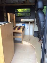 COVARDConversion01 RDs ProMaster Conversion
