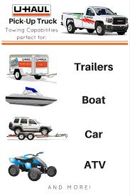 100 How Much To Rent A Uhaul Truck UHaul Pickup S Can Tow Trailers Boats Cars And