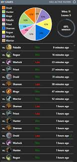 r druid deck kft what s working and what s not kft day 1 edition competitivehs