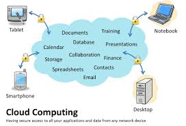 What Is Cloud Computing? | TechyGadget.com What Is Cloud Hosting Computing Home Inode Is Calldoncouk Godaddy Alternatives For Accounting Firms Clients Klicktheweb Hashtag On Twitter Honest Kwfinder Review 2017 A Simple Keyword Research Tool Every Manager Needs To Know About Gis John Thieling Hospitalrun Prelease Beta Cloud Computing In Hindi Youtube Architecture Design Image Top To