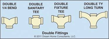 Pictures Types Of Pipes Used In Plumbing by Drain And Sewer Pipe Fittings Home Owners Networkhome Owners Network