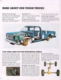 1974 Chevy Recreation Brochure | Squarebodies | Pinterest ...