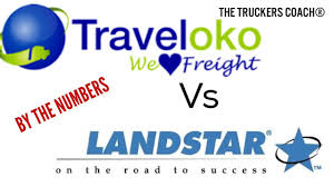 TRAVELOKO Vs LANDSTAR By The Numbers Comparison - YouTube About Us Ideal Transportation Lone Mountain Truck Lease Ntp Warranty Review I Got My Back Meyer Trucking New Haven Bulletin Landstar Crosson Agency Llc 4330 Old Pump Station Rd Gadsden Al Wed 321 Louisville Case Study Combined Solutions Earnings Report Roundup Ups Jb Hunt Wner Landstar Inway Inc Pataskala Ohio Get Quotes For Transport Tca Names 20 Best Fleets To Drive For Usmexico Logistics Service Center Laredo Tx Youtube Ranger Jacksonville Florida
