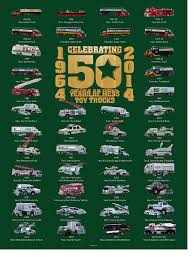 2016hesstoytruck Hashtag On Twitter Amazoncom Hess 1990 Colctable Toy Tanker Truck Toys Games 2003 Commercial Youtube Hess 2001 Mini Race Car Transport Truck 4th Issue By Mobile Museum The Michael Alan Group Toys Values And Descriptions 2009 Chrome Mini Space Shuttler Very Rare Special Edition 2017 Dump With Loader Trucks The Year Guide 19982017 Complete Et Collection Of Miniatures Trucks 20 2016 And Dragster 1999 Minature Fire